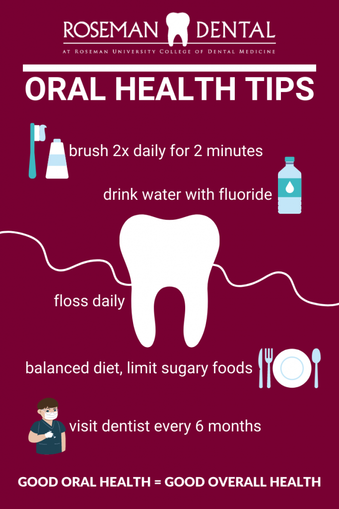 Oral Health Tips. Brush 2x daily for 2 minutes. Drink water with fluoride. Floss daily. Balanced diet, limit sugary foods. Visit dentist every 6 months. Good oral health = Good overall health.